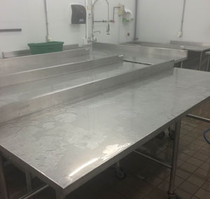 Cleaning and Sanitation of Prep Counters